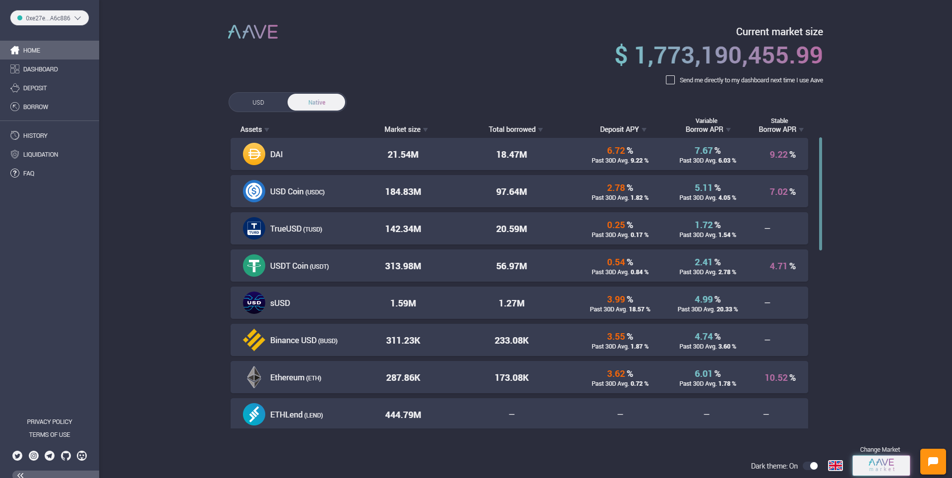 Image of connected Aave Dashboard